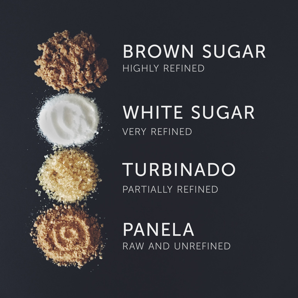 OBELO Sugar Types