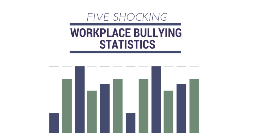 five shocking workplace bullying statistics