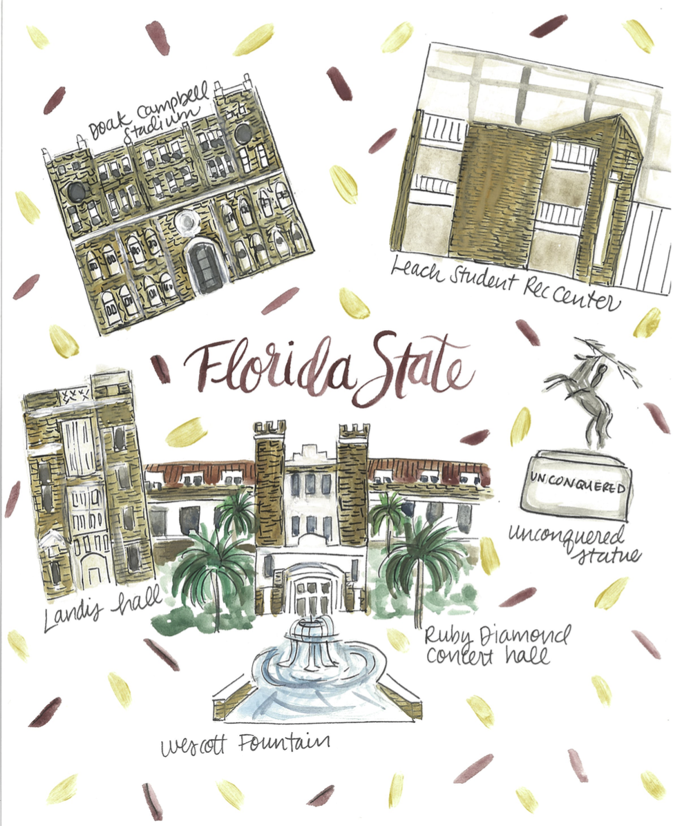 Florida State Map Rachel Tenny