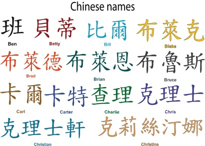 Chinese's name