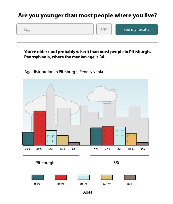 urban_population_mockup.png