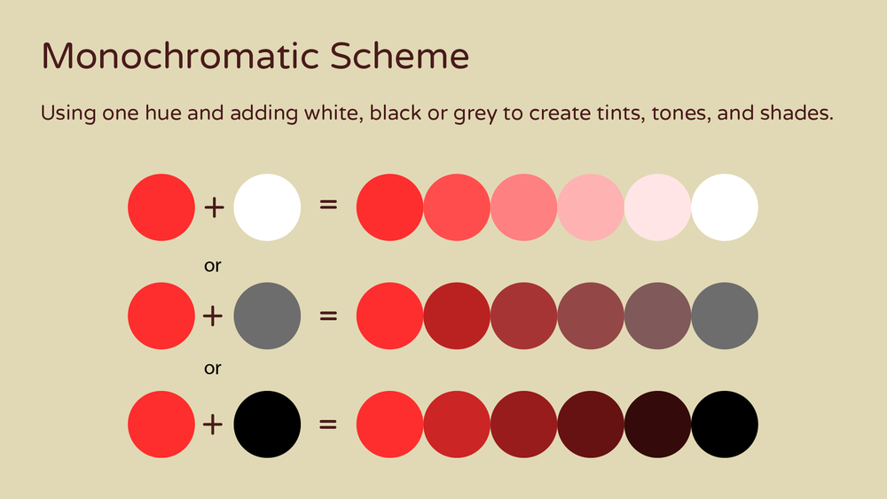 Understand The Basics Of Color Theory Simple Art Tips