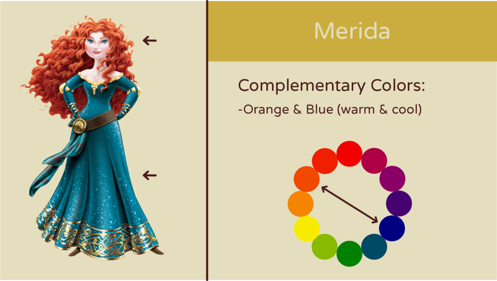 Merida_complementary.png