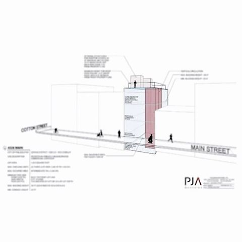 Preliminary zoning analysis for a mixed use building for @lennybazemore along with @ebuiltinc #PJAdesigns #philadelphia #infill #mainstreet #whatanarchitectdoes #building #mixeduse #zoning #multifamily #mixedusedevelopment