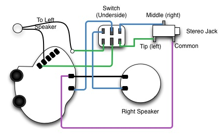 add a stereo jack to sennheiser rs-120 wireless headphones ... chrysler wiring diagrams free wiring diagrams weebly com sennheiser wiring diagrams