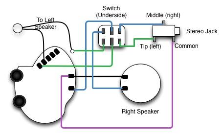 sennheiser wiring diagrams chrysler wiring diagrams free wiring diagrams weebly com