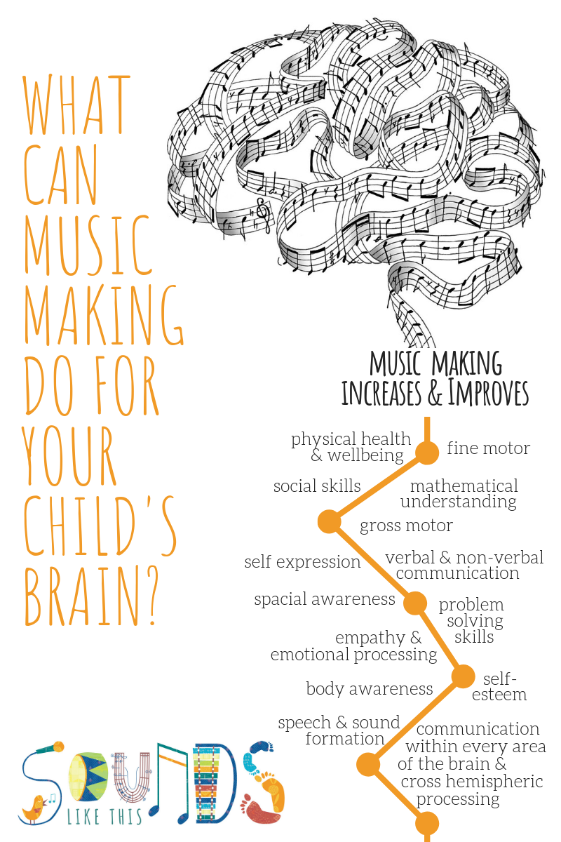 MUSIC AND YOUR CHILD'S BRAIN