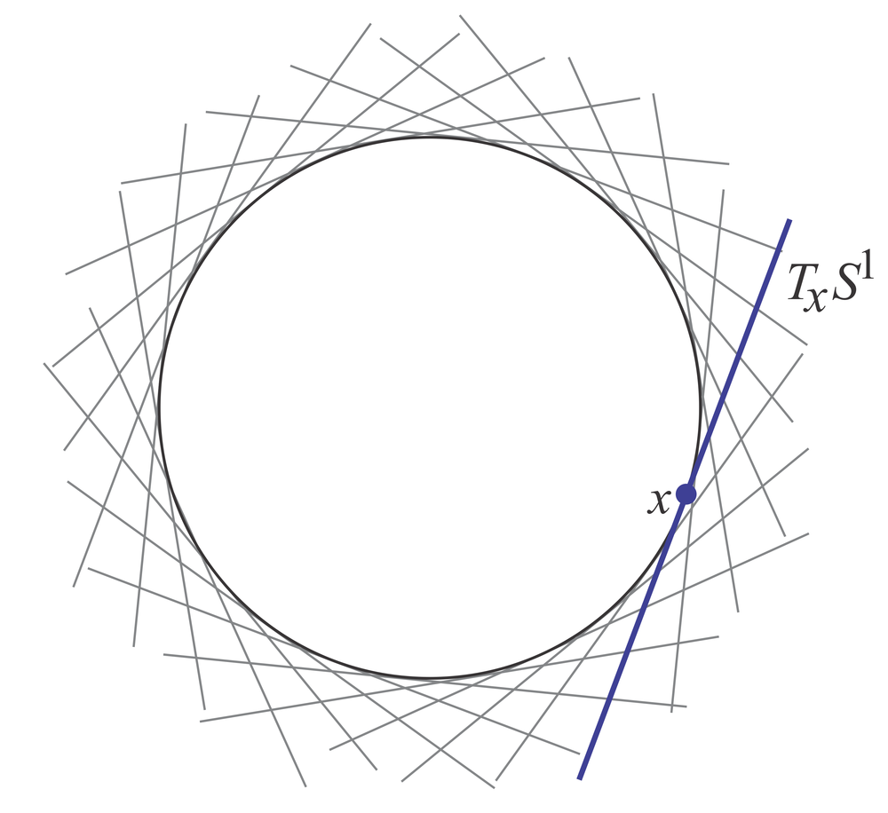 line bundle img 0.5 math 619.png