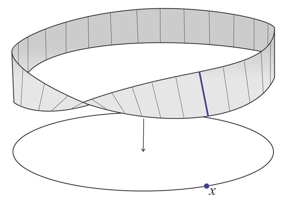 line bundle img 2 math 619.png