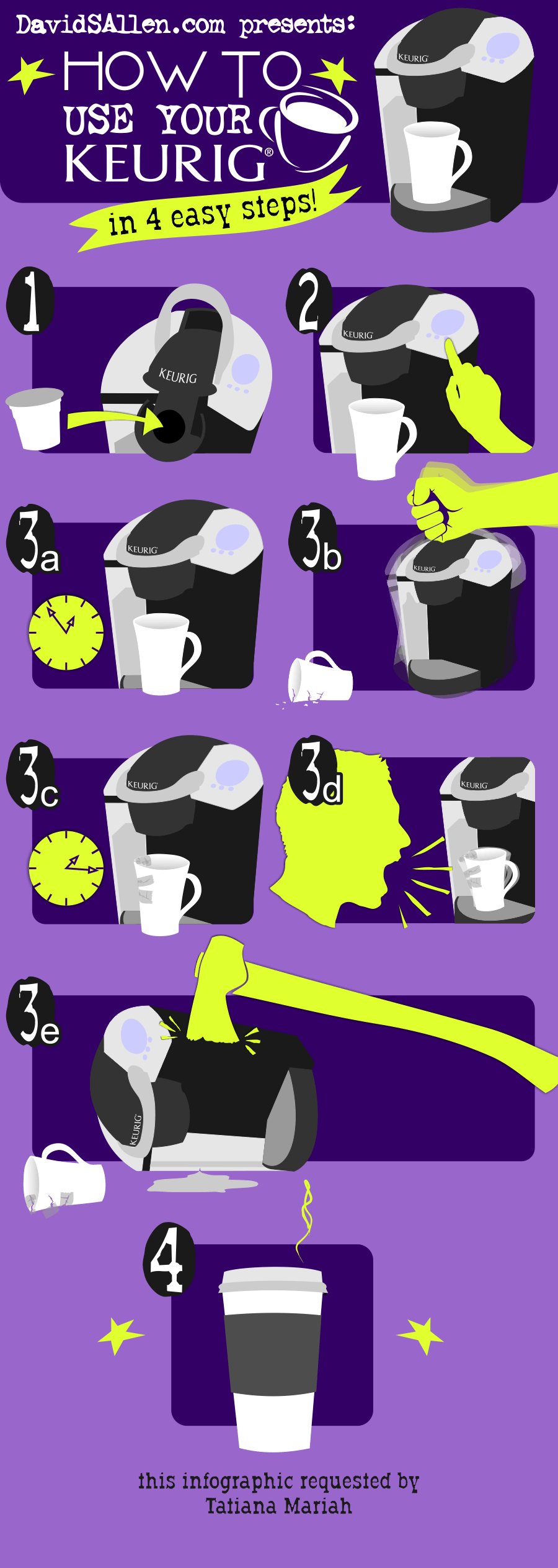 How to Use Your Keurig in 4 Easy Steps