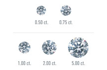 CARAT WEIGHT Rarity means larger diamonds of the same quality are worth more per carat.
