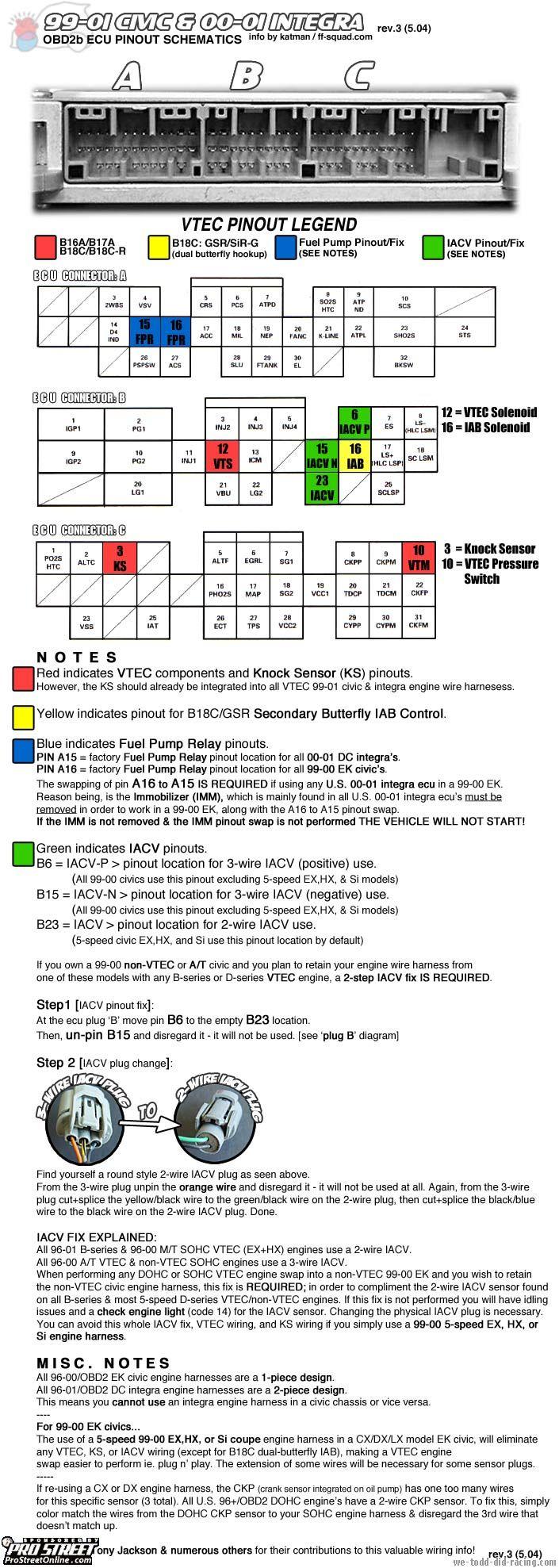 92 00 engine swap wiring the sixth gen rh sixwerks com Audi ECU Schematic 2G DSM ECU Pinout