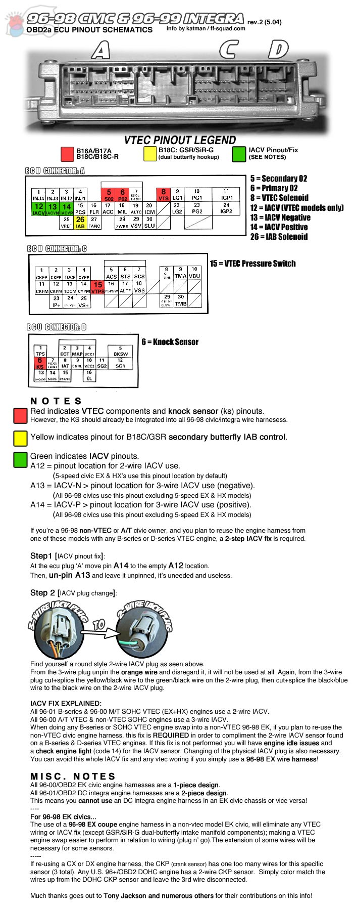 92 00 engine swap wiring the sixth gen rh sixwerks com ECU Circuits 2001 BMW 325I Wiring Diagram