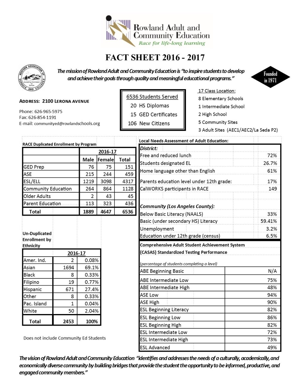 RACE Adult School Fact Sheet 2016-17.jpg