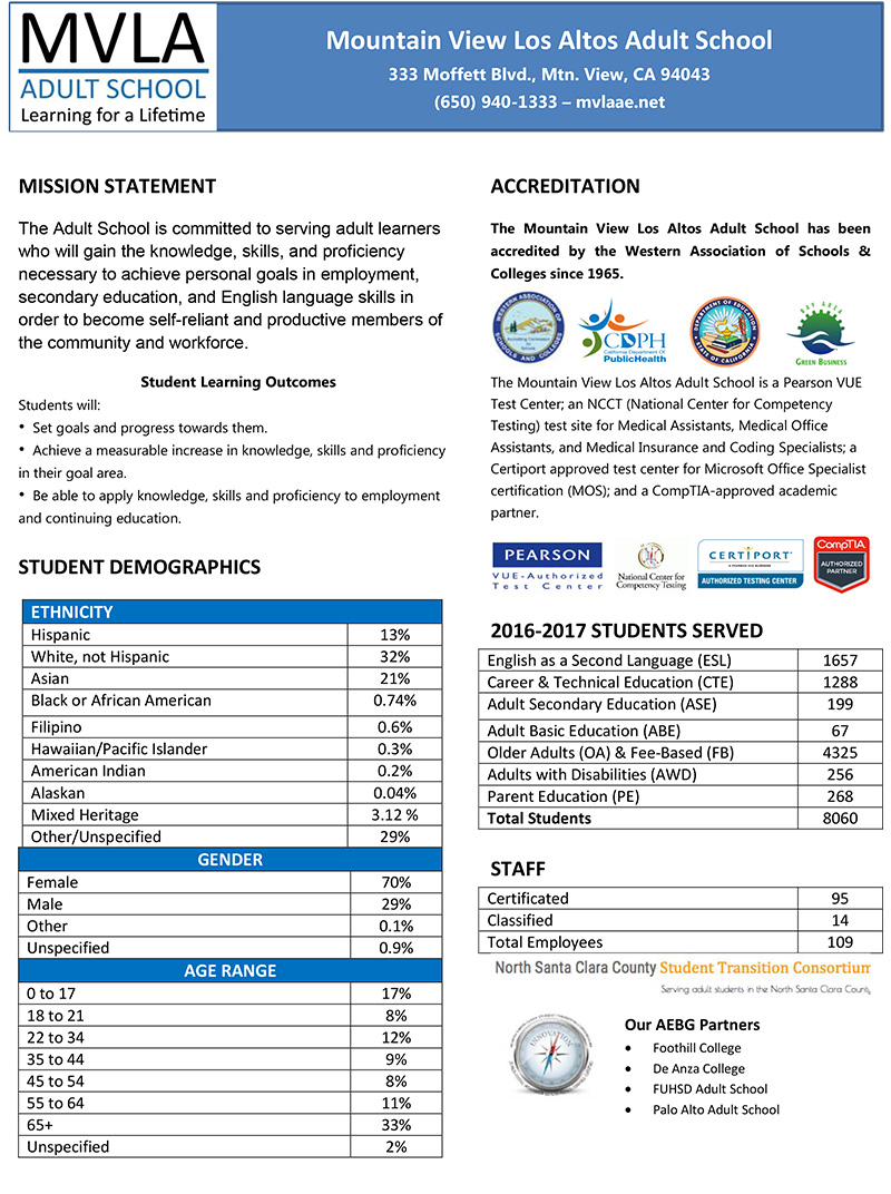 MVLA Adult School Fact Sheet 2018-800.jpg