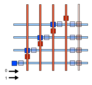 4-bit memory on three levels, output level