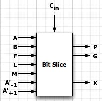 bitslice-block.png