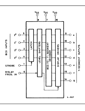 Block diagram from the datasheet.