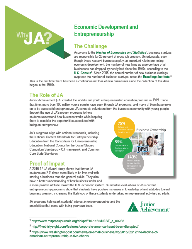 Why JA: Economic Development and entrepreneurship Case Statement  One page case statement utilizing JA Alumni study statistics as well as other resources to explain how JA programs address economic development and entrepreneurship, specifically. Click to view.