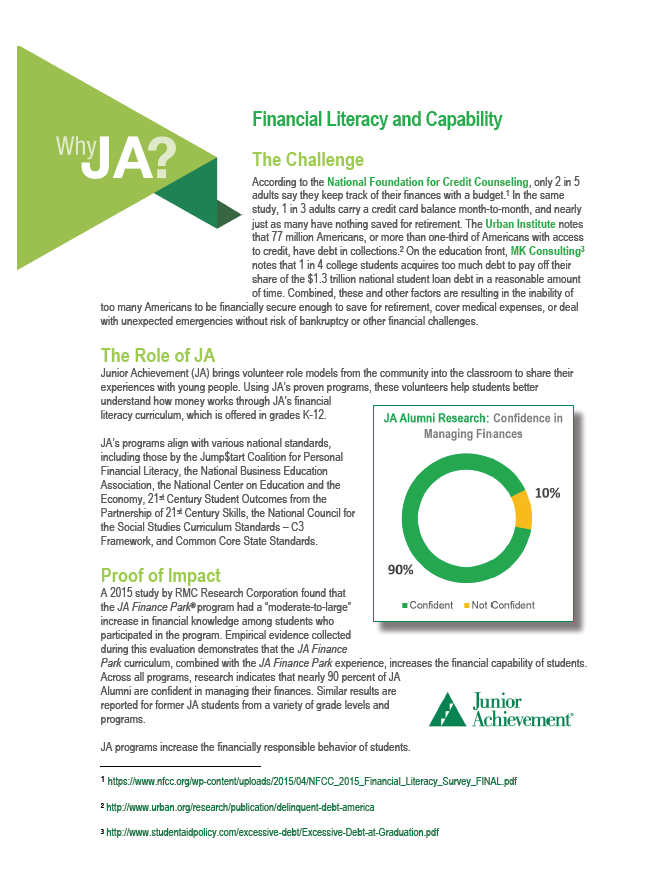 WHY JA: financial literacy and capability CASE STATEMENT One page case statement utilizing JA Alumni study statistics as well as other resources to explain how JA programs address financial literacy and capability, specifically. Click to view.