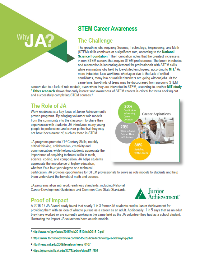 WHY JA: STEM Career awareness CASE STATEMENT One page case statement utilizing JA Alumni study statistics as well as other resources to explain how JA programs address STEM career awareness, specifically. Click to view.