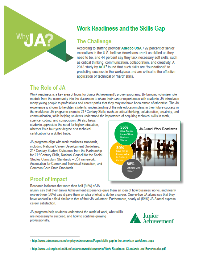 WHY JA: Work readiness and the skills gap CASE STATEMENT One page case statement utilizing JA Alumni study statistics as well as other resources to explain how JA programs address work readiness and the skills gap, specifically. Click to view.
