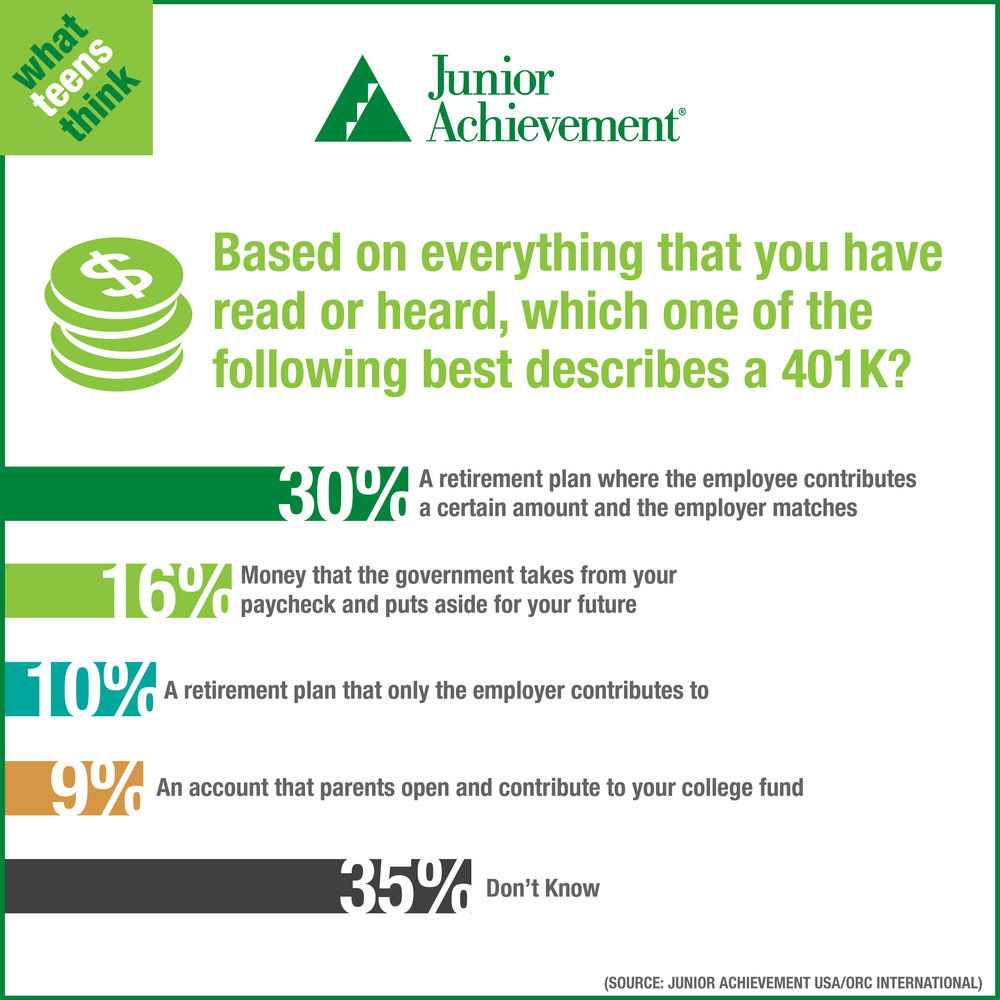 What Teens Think Financial Literacy-02.jpg