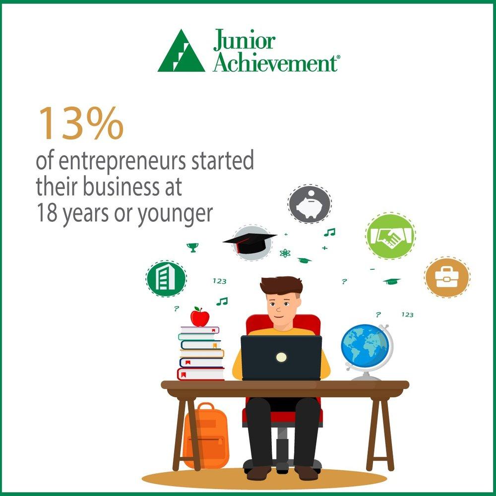 teens_and_entrepreneurship.jpg