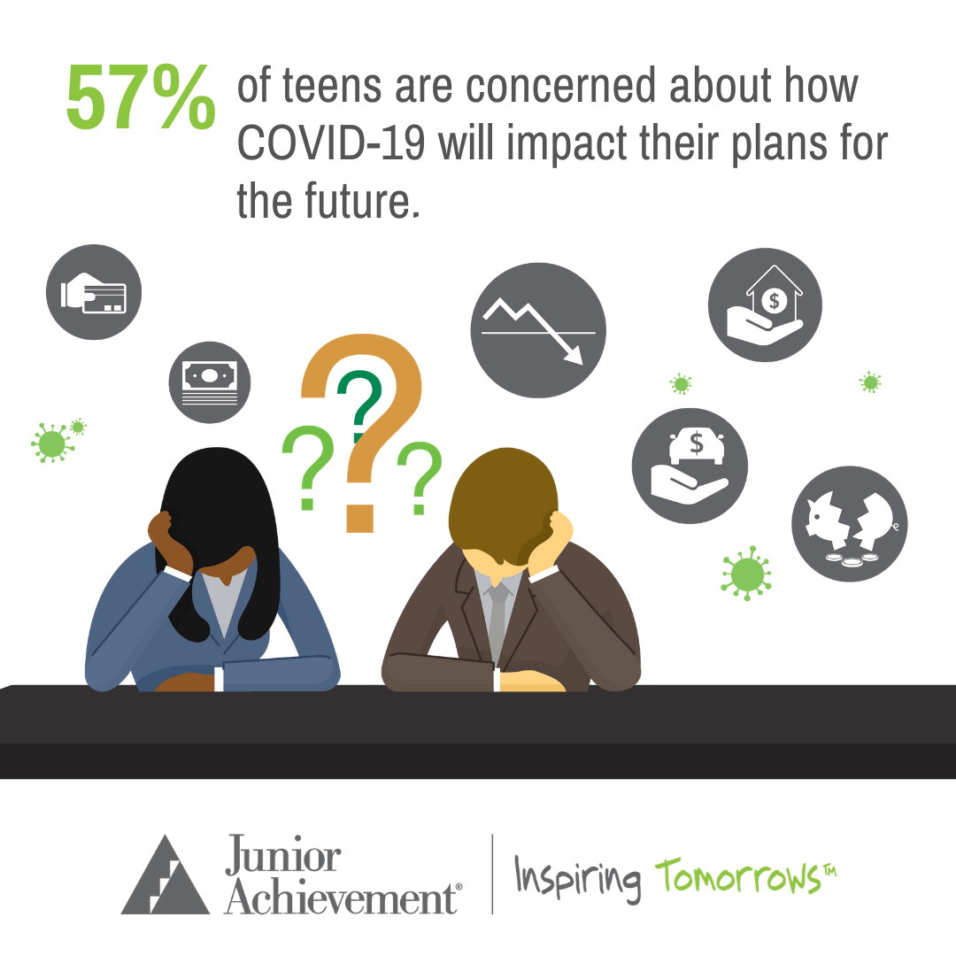 Study: Two-thirds of America's Teens are Concerned About the ...