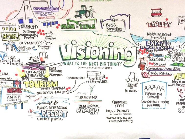 visioning.jpg