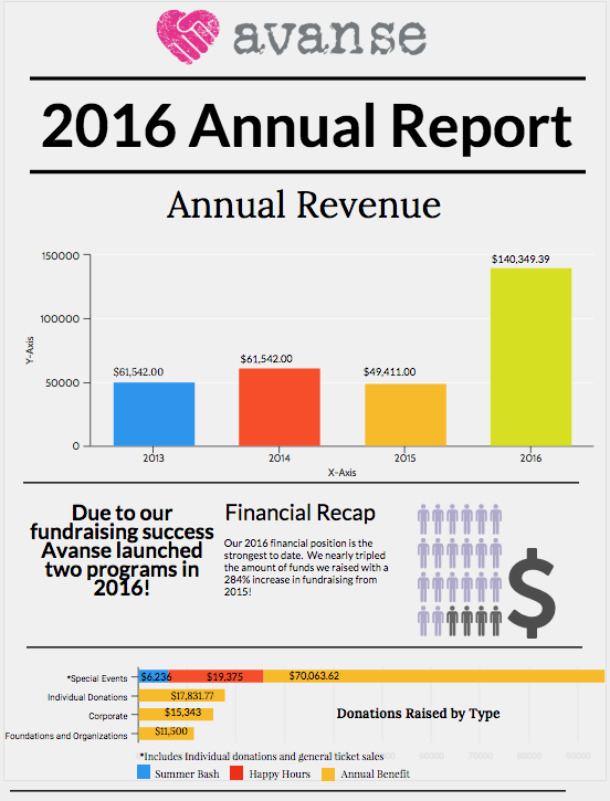 Annual Report Page 1.png