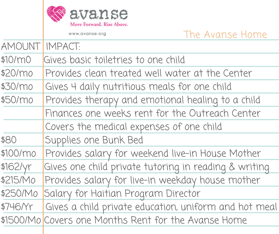 The Avanse Home.png