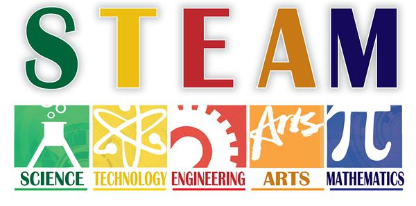 Innovation: STEM/STEAM/Computer Science/Digital Arts Education at TL meeting on Friday, April 21 at 8:30 am in the Library!  This is an important opportunity for our parent community to provide input and suggestions to directly impact and shape learning for all students at TL with the following: Curriculum Infra-structure Hands-on learning College Career Readiness  In 3 years, TL has gone from a curriculum with no computer science or integrated learning in Science, Math, Engineering, Technology (STEM), to a new enrichment opportunity prioritizing STEM/STEAM, Computer Science and Digital Arts into the curriculum and campus facility at TL!  Thanks to the recent passing of Measure B, an infrastructure improvement Bond, Terra Linda High School has the opportunity to build a state of the art STEM/STEAM/Comp Sci/Digital Arts facility which will inform new and innovative approaches to teaching and learning in Science, Math, Engineering, Art, Technology and Computer Science at TL!  Principal Katy Dunlap in partnership with San Rafael City School District invites our parent community to come learn about new opportunities for your students in STEM/STEAM/Computer Science/Digital Arts at TL.  We hope you will be able to come and support this new endeavor to help prepare all of our students for college and career readiness as Academic Excellence has been an active partner and advocate in providing impact full enrichment to make learning dynamic and relevant to your student's education and future college and career paths.