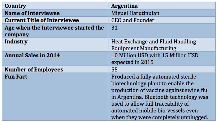 argentina entrepreneur