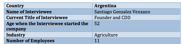 Agriculture entrepreneur