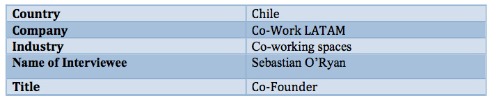 Chile Co Work