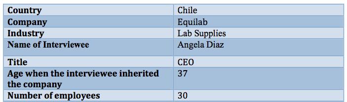 Chile emprendedora