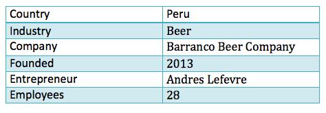 Peru Emprendedor