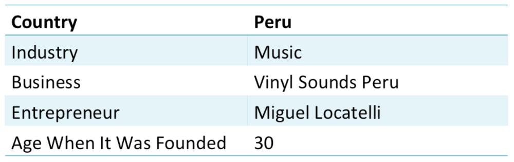 Vinyl Sounds Peru