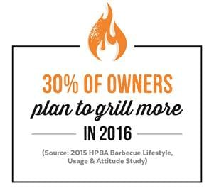2016 Grilling Stats