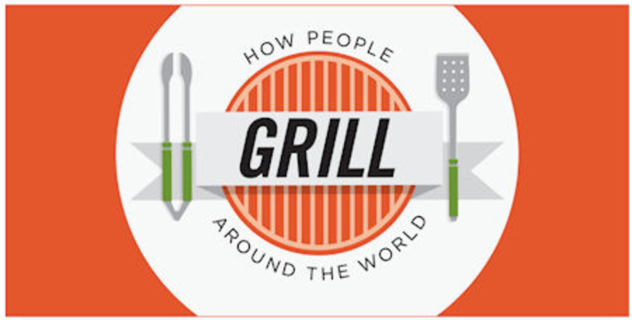 Grilling Around the World