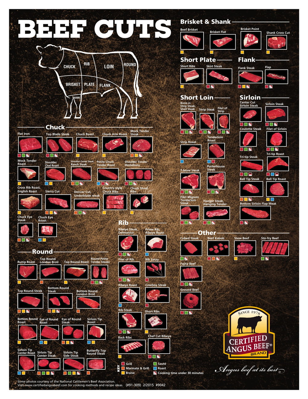 Certified Angus Beef Beef Cuts Chart