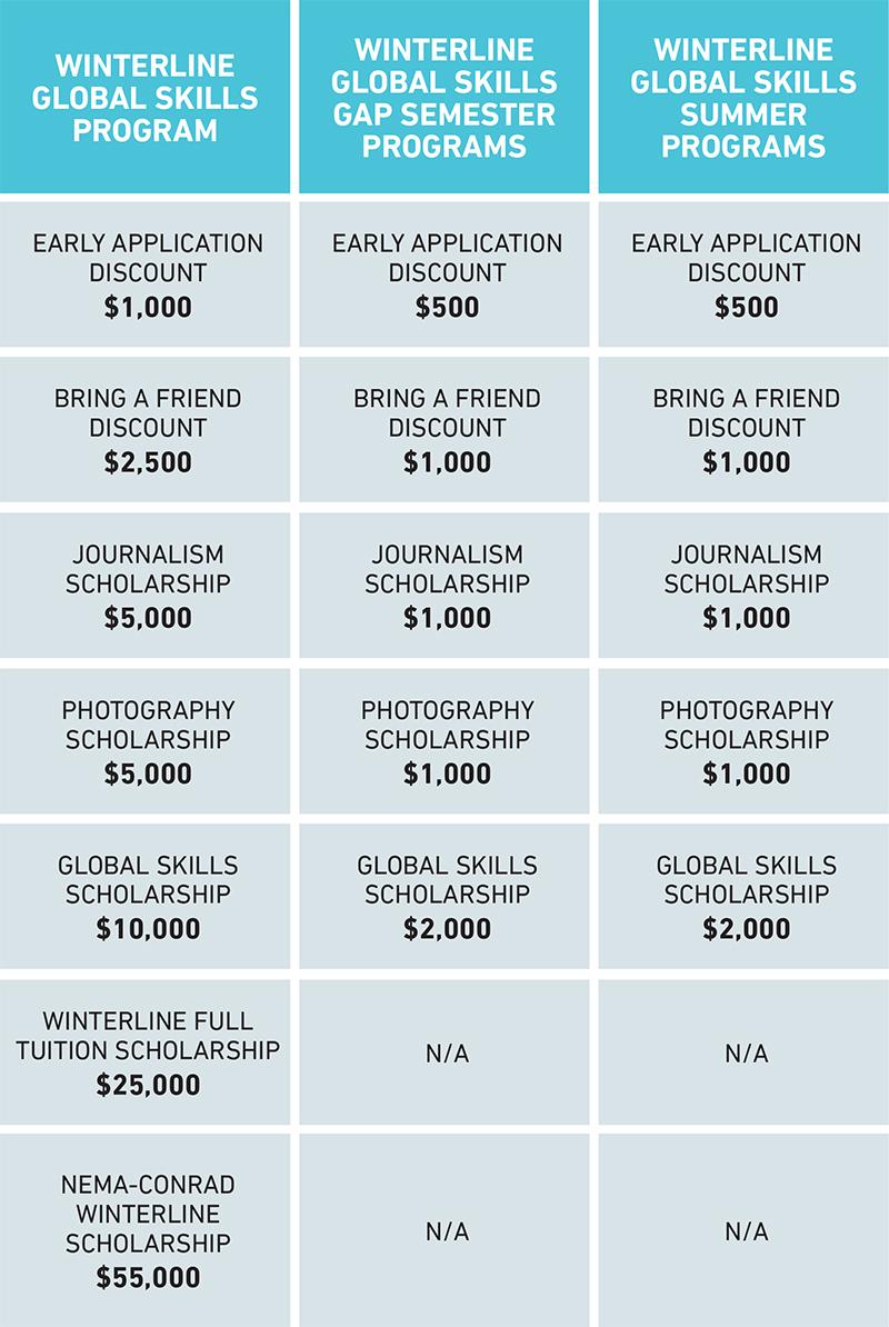 I need scholarship help!?