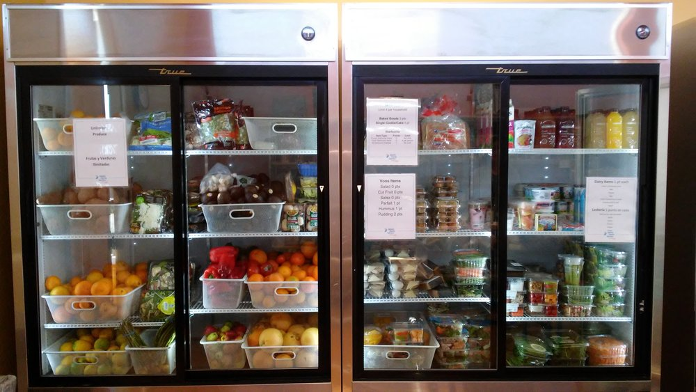 Client-Choice: A dignified and personal approach for food pantries ...