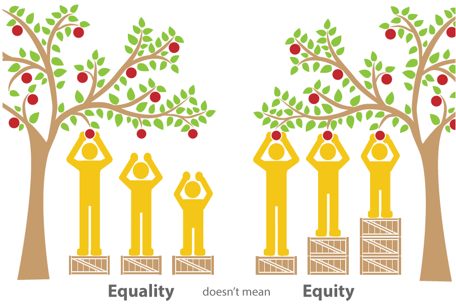 large-uncredited-equity-v-equality-apple-tree.png