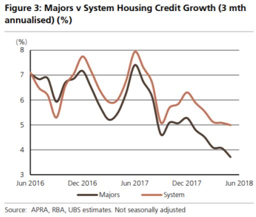 2018.10.08 Lending 1.png