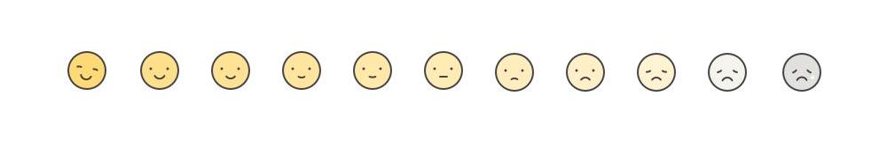 Emoji set—range of emotions