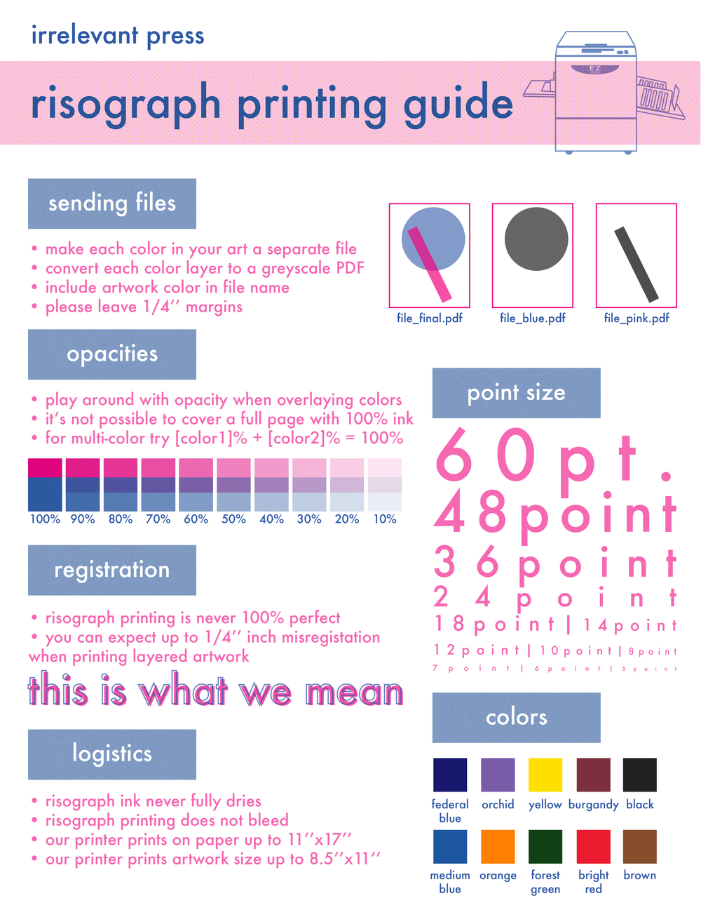 Riso Printing Guide-01.png