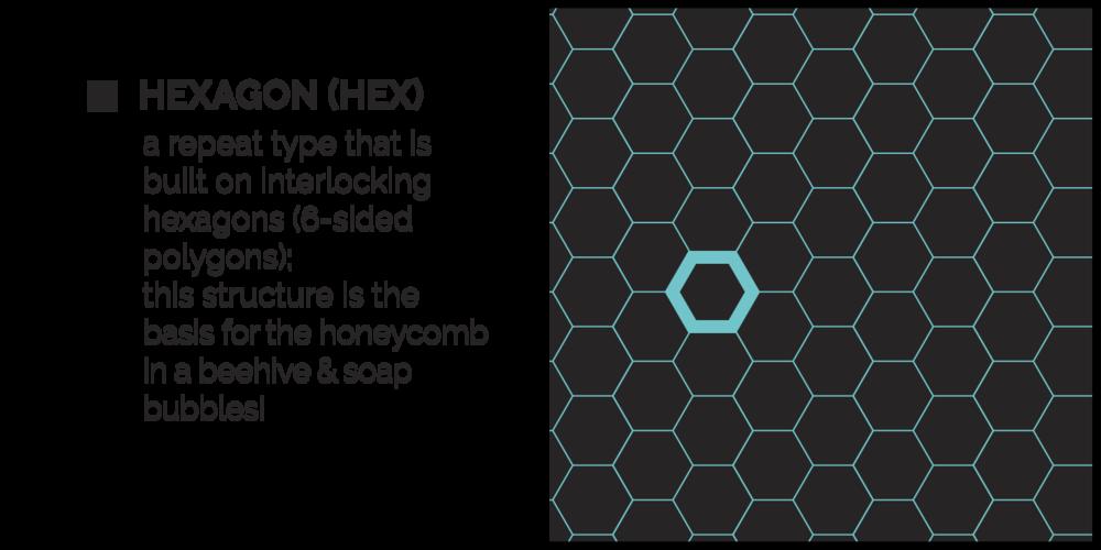 Definition: hexagon | Pattern-Method.com