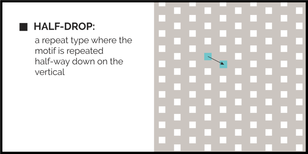 Definition: half-drop repeat | Pattern-Method.com